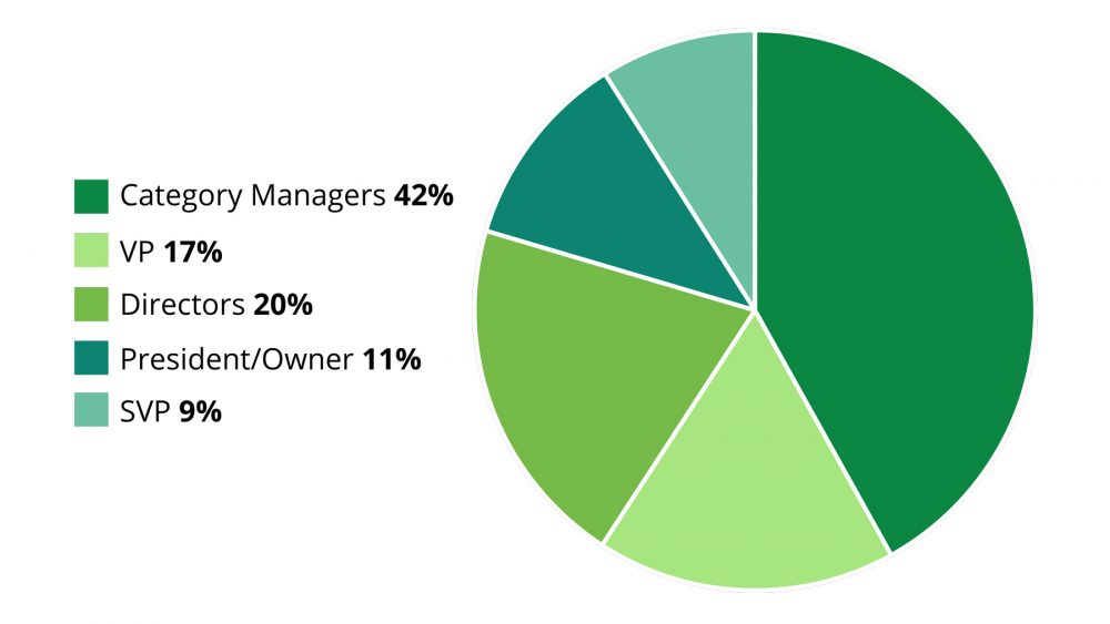 decision_makers_pie_chart-web_green